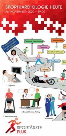 Sportkardiologie Heute